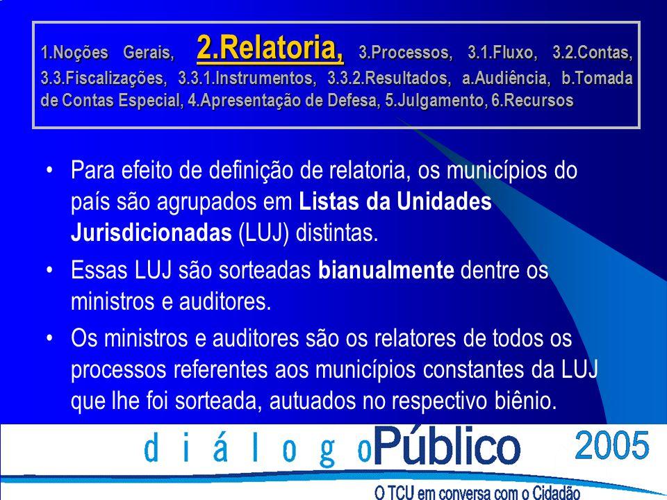 Para efeito de definição de relatoria, os municípios do país são agrupados em Listas da Unidades Jurisdicionadas (LUJ) distintas.