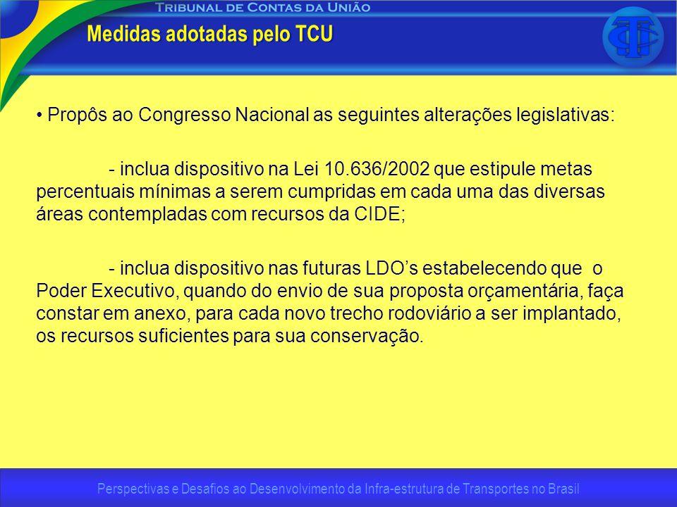 Perspectivas e Desafios ao Desenvolvimento da Infra-estrutura de Transportes no Brasil Medidas adotadas pelo TCU Propôs ao Congresso Nacional as segui
