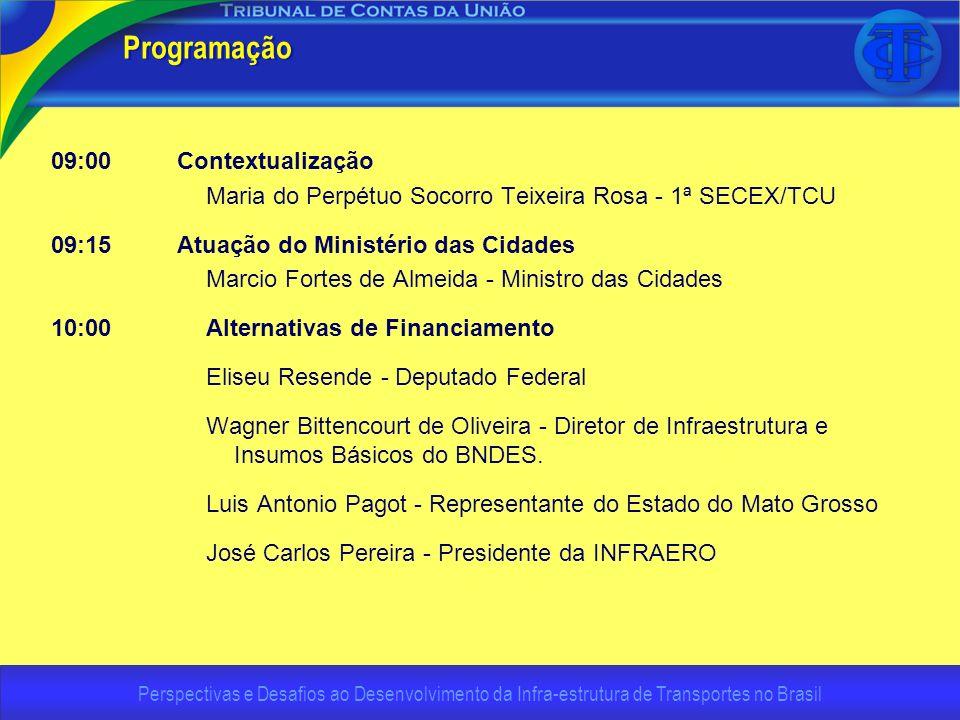 Perspectivas e Desafios ao Desenvolvimento da Infra-estrutura de Transportes no Brasil Programação 09:00 09:15 10:00 Contextualização Maria do Perpétu