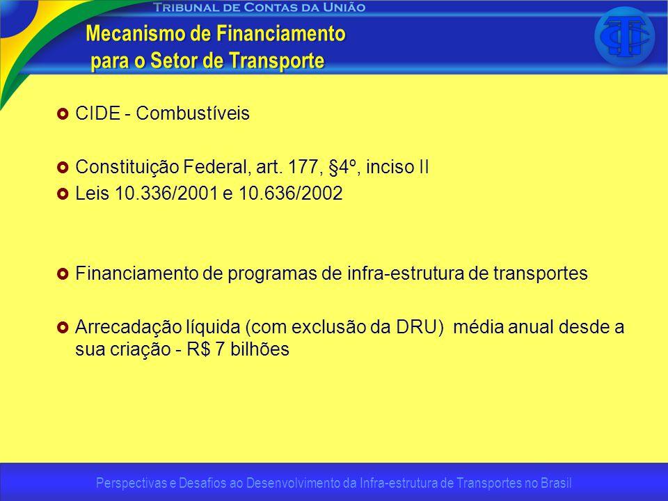 Perspectivas e Desafios ao Desenvolvimento da Infra-estrutura de Transportes no Brasil Mecanismo de Financiamento para o Setor de Transporte CIDE - Co