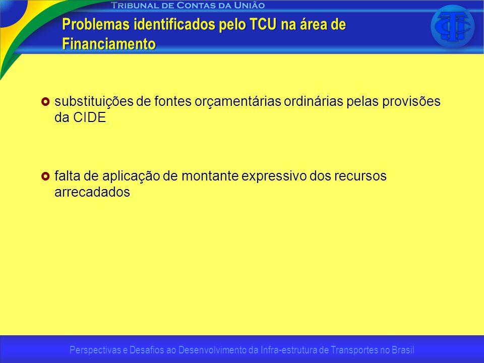 Perspectivas e Desafios ao Desenvolvimento da Infra-estrutura de Transportes no Brasil Problemas identificados pelo TCU na área de Financiamento subst