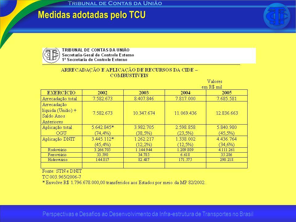 Perspectivas e Desafios ao Desenvolvimento da Infra-estrutura de Transportes no Brasil Medidas adotadas pelo TCU