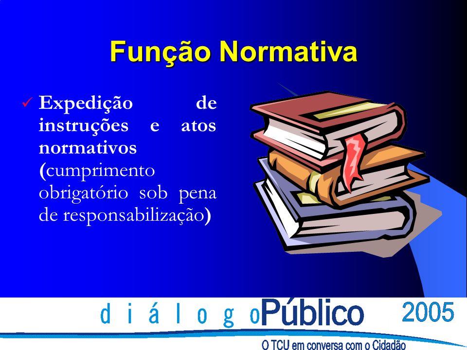 Função Normativa Expedição de instruções e atos normativos (cumprimento obrigatório sob pena de responsabilização)