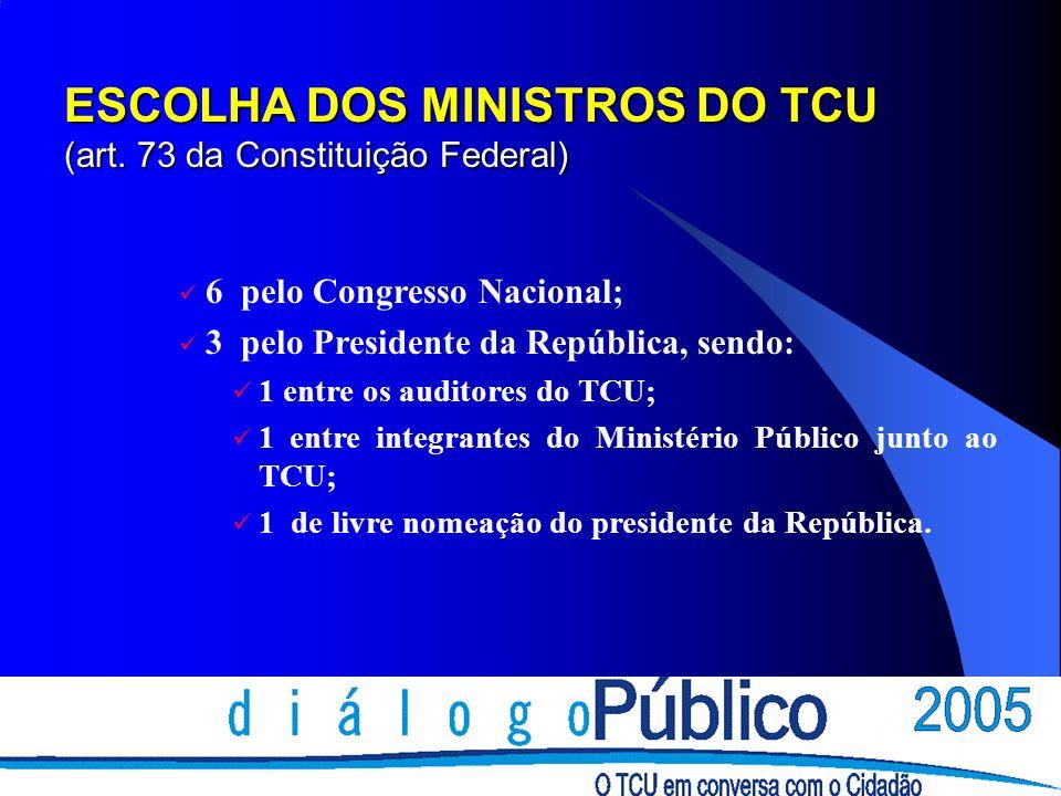 ESCOLHA DOS MINISTROS DO TCU (art.