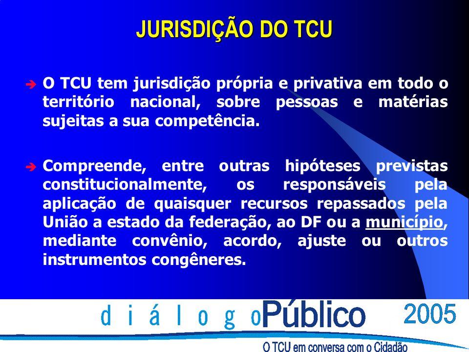 JURISDIÇÃO DO TCU O TCU tem jurisdição própria e privativa em todo o território nacional, sobre pessoas e matérias sujeitas a sua competência.