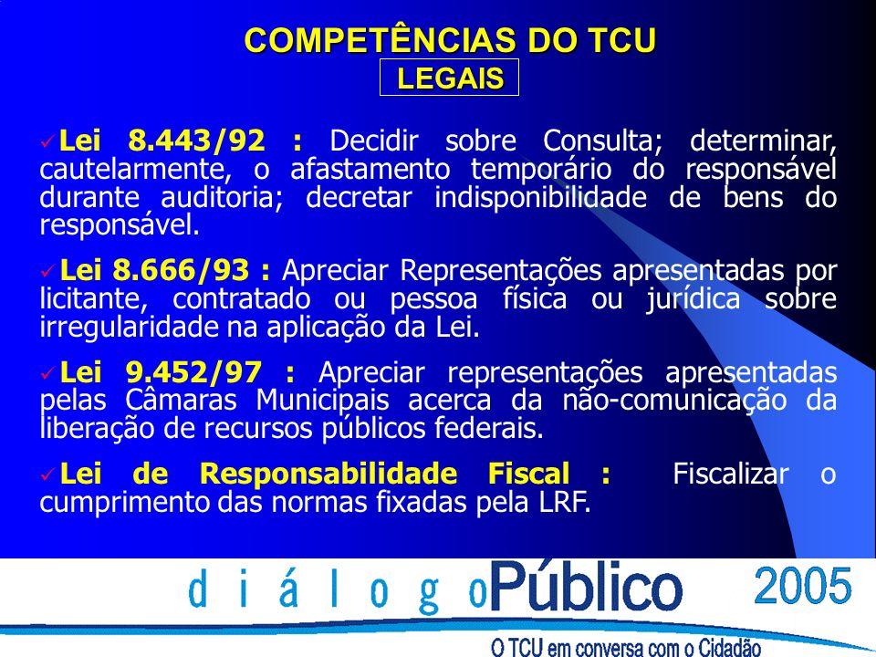 COMPETÊNCIAS DO TCU LEGAIS Lei 8.443/92 : Decidir sobre Consulta; determinar, cautelarmente, o afastamento temporário do responsável durante auditoria; decretar indisponibilidade de bens do responsável.