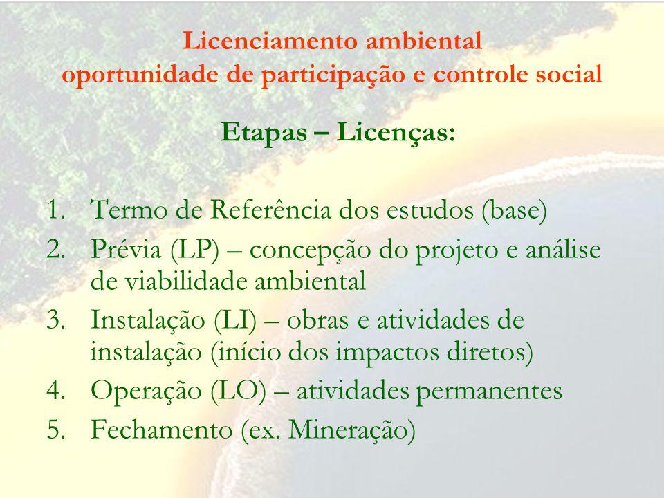 Licenciamento ambiental oportunidade de participação e controle social Atuação do Ministério Público: Fiscalização da Administração pública Ampliação