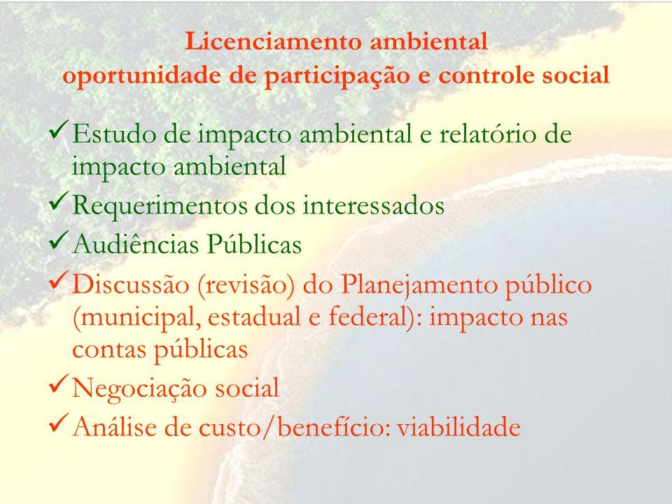 Licenciamento ambiental oportunidade de participação e controle social Etapas – Licenças: 1.Termo de Referência dos estudos (base) 2.Prévia (LP) – con