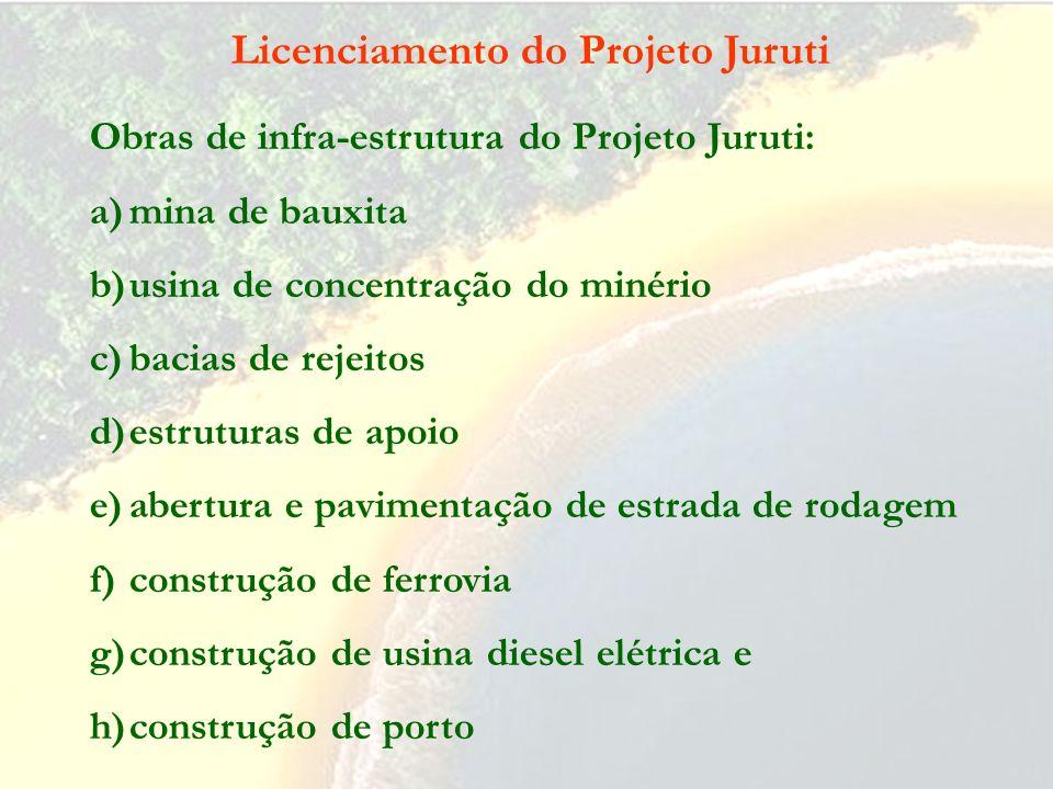 Licenciamento do Projeto Juruti