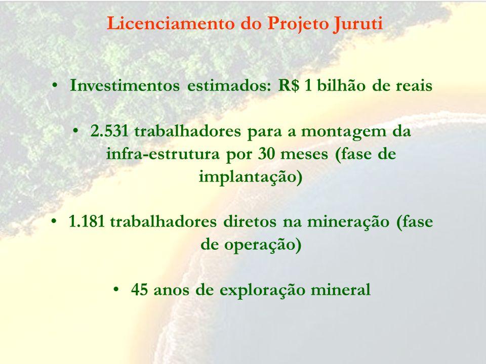Obras de infra-estrutura do Projeto Juruti: a)mina de bauxita b)usina de concentração do minério c)bacias de rejeitos d)estruturas de apoio e)abertura