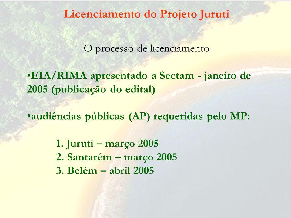Licenciamento do Projeto Juruti Investimentos estimados: R$ 1 bilhão de reais 2.531 trabalhadores para a montagem da infra-estrutura por 30 meses (fas