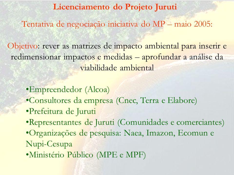 Licenciamento do Projeto Juruti DEFICIÊNCIAS NO PROCEDIMENTO: - Termos de referência e Estudos ambientais elaborados sem a participação social - Não h