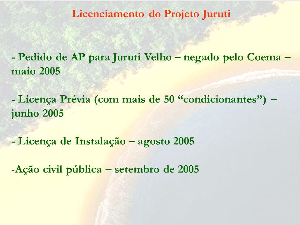 Tentativa de negociação iniciativa do MP – maio 2005: Objetivo: rever as matrizes de impacto ambiental para inserir e redimensionar impactos e medidas
