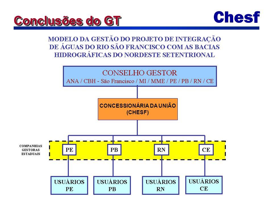 Conclusões do GT CONCESSIONÁRIA DA UNIÃO (CHESF)