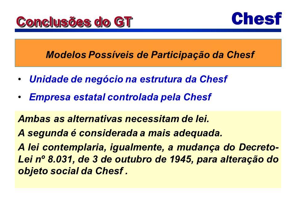 Modelos Possíveis de Participação da Chesf Unidade de negócio na estrutura da Chesf Empresa estatal controlada pela Chesf Ambas as alternativas necessitam de lei.