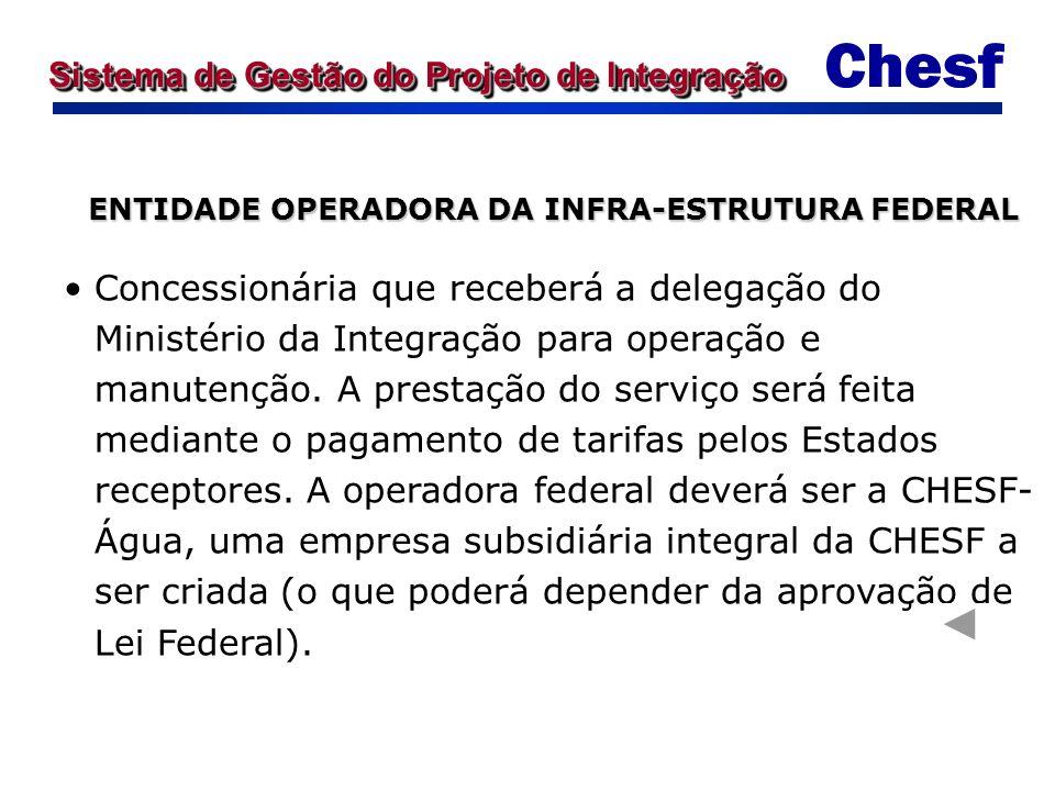 ENTIDADE OPERADORA DA INFRA-ESTRUTURA FEDERAL ENTIDADE OPERADORA DA INFRA-ESTRUTURA FEDERAL Concessionária que receberá a delegação do Ministério da Integração para operação e manutenção.