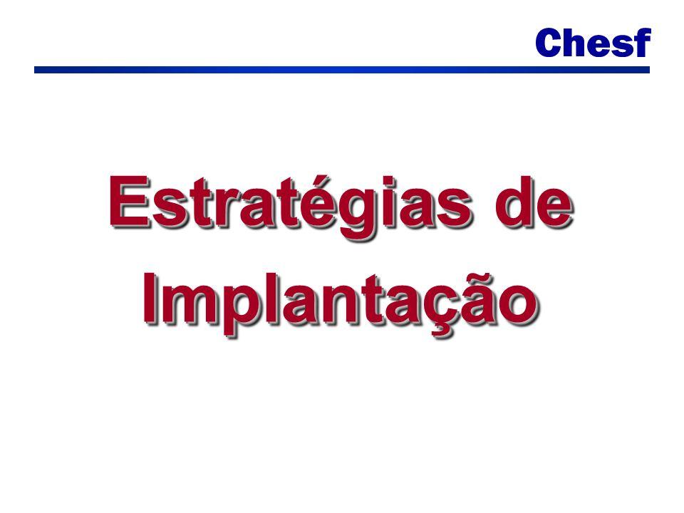 Estratégias de Implantação