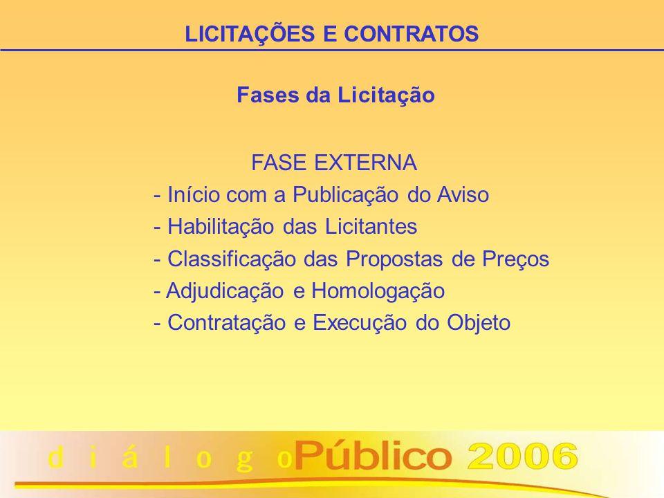 FASE EXTERNA - Início com a Publicação do Aviso - Habilitação das Licitantes - Classificação das Propostas de Preços - Adjudicação e Homologação - Con