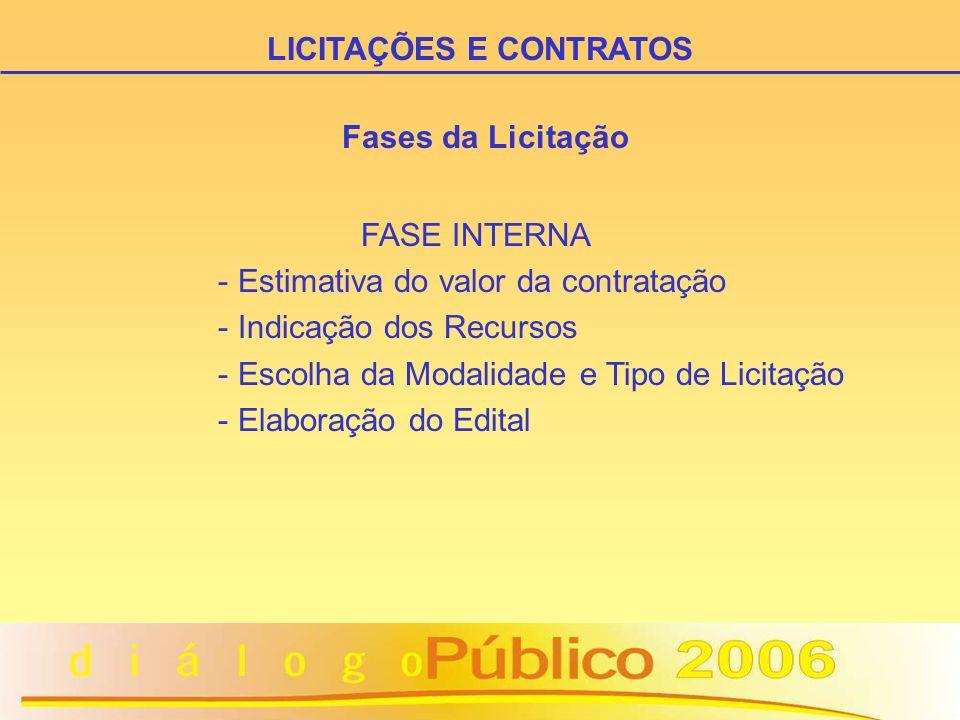 Fases da Licitação FASE INTERNA - Estimativa do valor da contratação - Indicação dos Recursos - Escolha da Modalidade e Tipo de Licitação - Elaboração