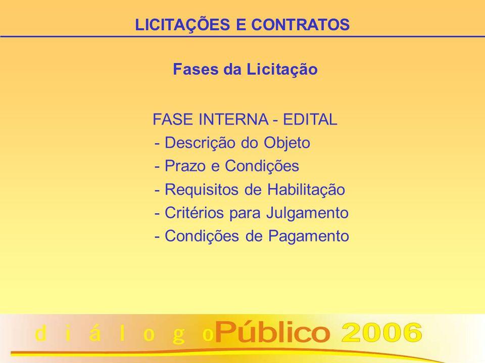 FASE INTERNA - EDITAL - Descrição do Objeto - Prazo e Condições - Requisitos de Habilitação - Critérios para Julgamento - Condições de Pagamento LICIT