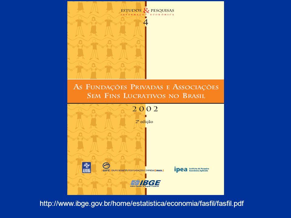 http://www.ibge.gov.br/home/estatistica/economia/fasfil/fasfil.pdf