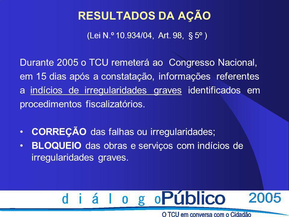 PARALISAÇÃO DA OBRA OU SERVIÇO TCU Congresso Nacional Irregularidades Graves Bloqueio da Obra ou Serviço