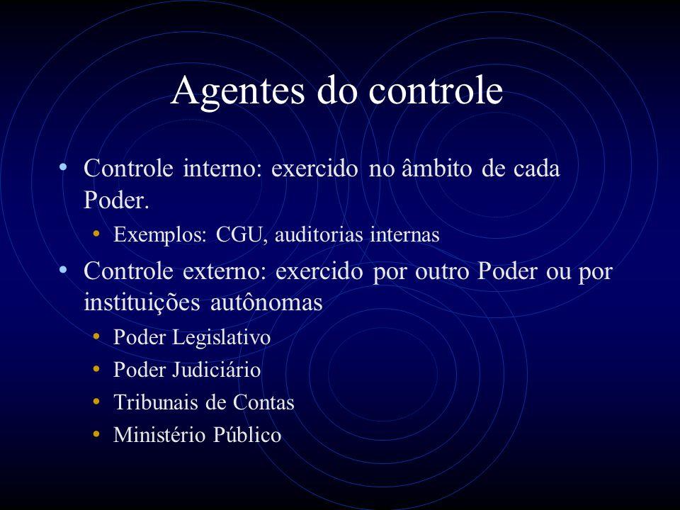 Agentes do controle Controle interno: exercido no âmbito de cada Poder. Exemplos: CGU, auditorias internas Controle externo: exercido por outro Poder