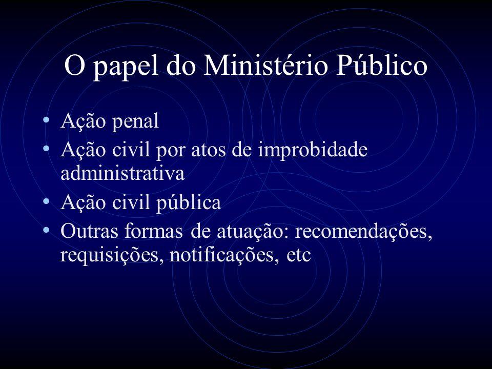 O papel do Ministério Público Ação penal Ação civil por atos de improbidade administrativa Ação civil pública Outras formas de atuação: recomendações,
