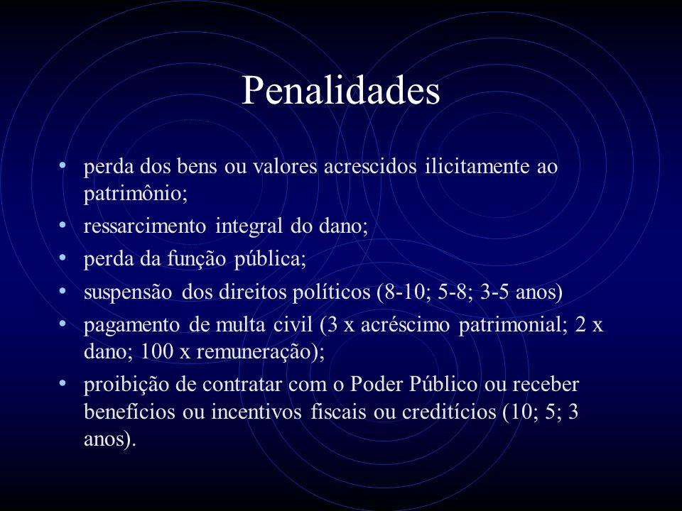 Penalidades perda dos bens ou valores acrescidos ilicitamente ao patrimônio; ressarcimento integral do dano; perda da função pública; suspensão dos di