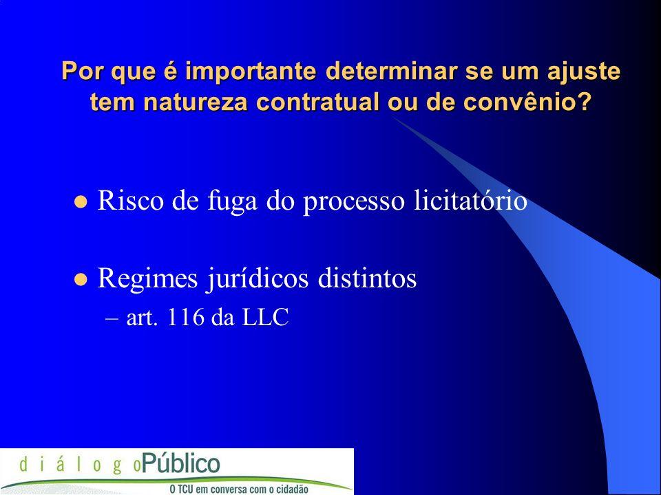 Por que é importante determinar se um ajuste tem natureza contratual ou de convênio? Risco de fuga do processo licitatório Regimes jurídicos distintos