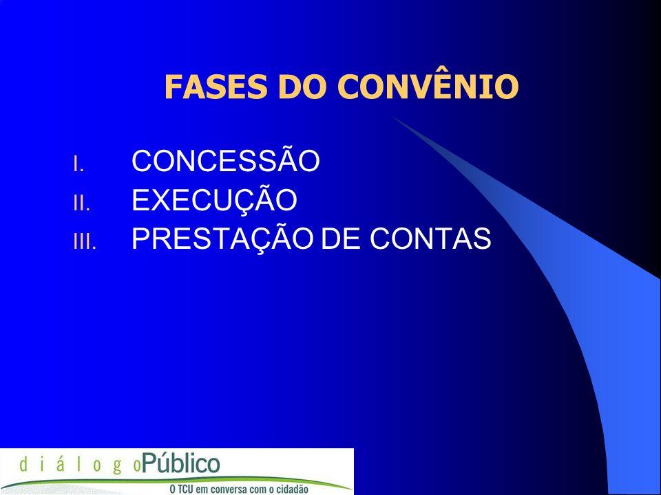 FASES DO CONVÊNIO I. CONCESSÃO II. EXECUÇÃO III. PRESTAÇÃO DE CONTAS