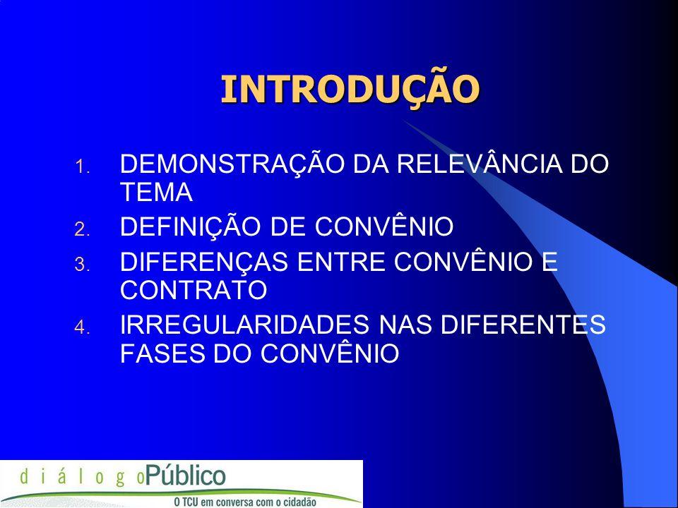 INTRODUÇÃO 1. DEMONSTRAÇÃO DA RELEVÂNCIA DO TEMA 2. DEFINIÇÃO DE CONVÊNIO 3. DIFERENÇAS ENTRE CONVÊNIO E CONTRATO 4. IRREGULARIDADES NAS DIFERENTES FA