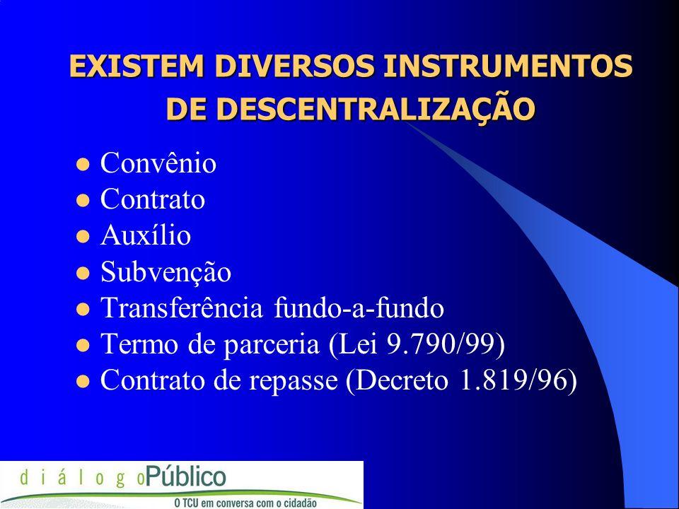 EXISTEM DIVERSOS INSTRUMENTOS DE DESCENTRALIZAÇÃO Convênio Contrato Auxílio Subvenção Transferência fundo-a-fundo Termo de parceria (Lei 9.790/99) Con