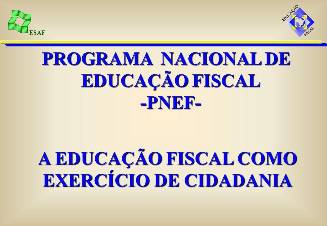 ESAF PROGRAMA NACIONAL DE EDUCAÇÃO FISCAL IMPORTANTE Programas de financiamento a longo prazo PNAFM (BID) http://www.fazenda.gov.br/ucp/pnafm/menu.htm PMAT (BNDES) http://www.bndes.gov.br/programas/sociais/municip.asp PRÉ-REQUISITO EDUCAÇÃO FISCAL