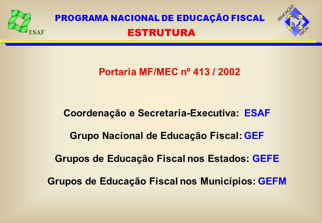 ESAF Portaria MF/MEC nº 413 / 2002 Coordenação e Secretaria-Executiva: ESAF Grupo Nacional de Educação Fiscal: GEF Grupos de Educação Fiscal nos Estad