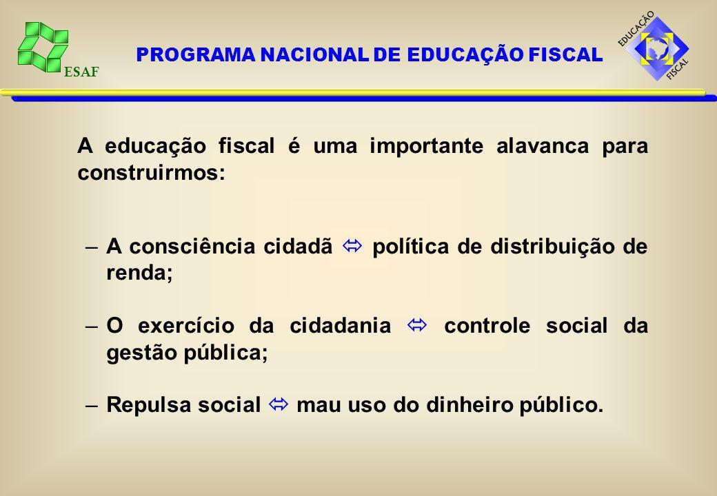 ESAF A educação fiscal é uma importante alavanca para construirmos: –A consciência cidadã política de distribuição de renda; –O exercício da cidadania
