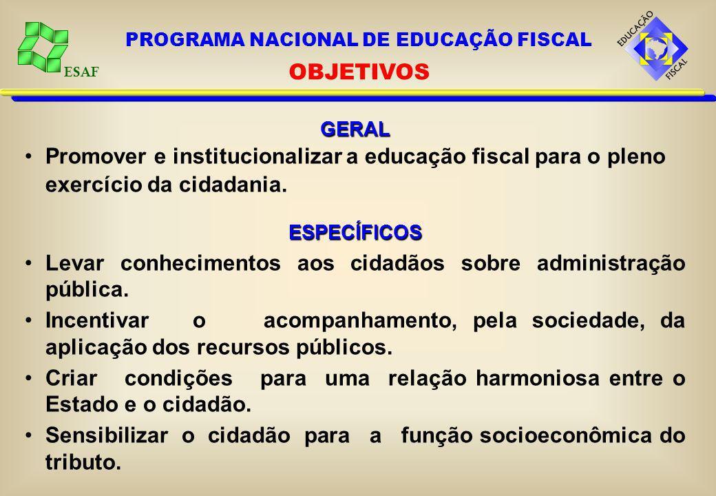 ESAF GERAL Promover e institucionalizar a educação fiscal para o pleno exercício da cidadania.ESPECÍFICOS Levar conhecimentos aos cidadãos sobre admin