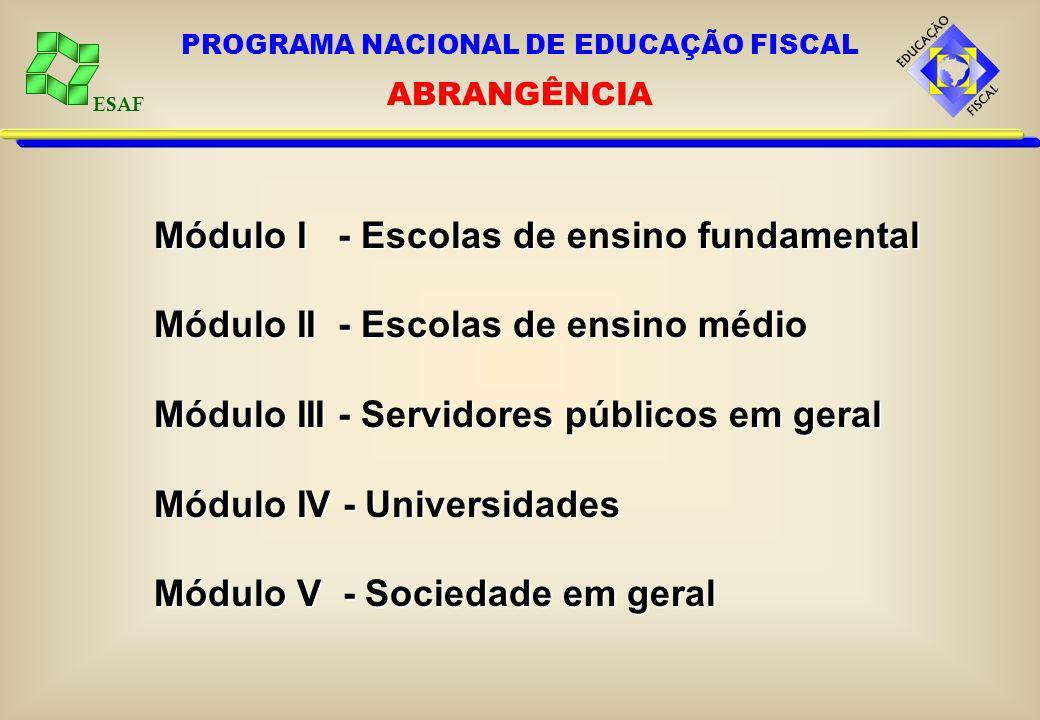 ESAF Módulo I - Escolas de ensino fundamental Módulo II - Escolas de ensino médio Módulo III - Servidores públicos em geral Módulo IV - Universidades