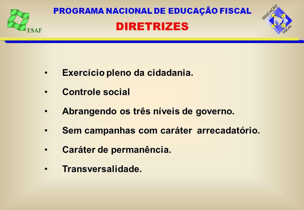 ESAF Exercício pleno da cidadania. Controle social Abrangendo os três níveis de governo. Sem campanhas com caráter arrecadatório. Caráter de permanênc