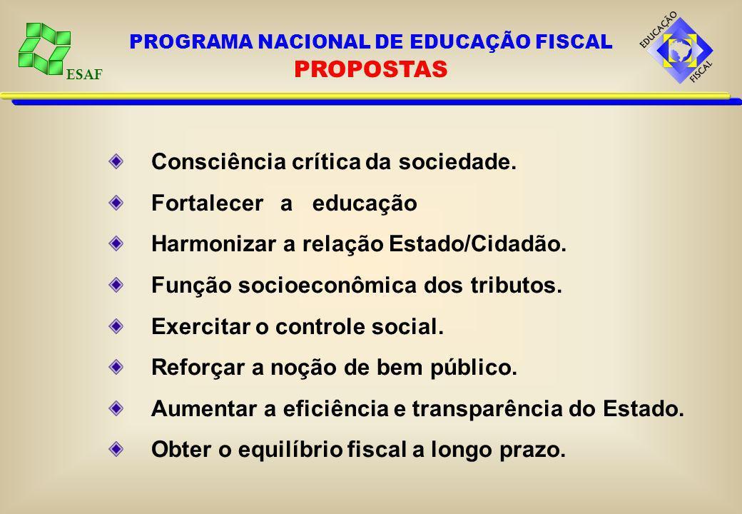 ESAF Consciência crítica da sociedade. Fortalecer a educação Harmonizar a relação Estado/Cidadão. Função socioeconômica dos tributos. Exercitar o cont