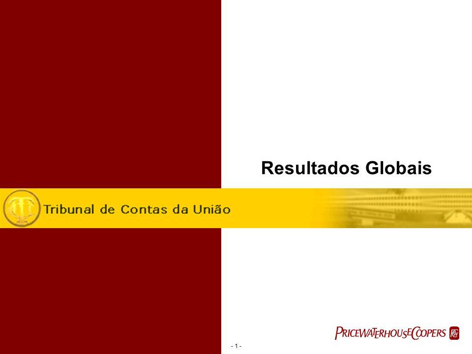 - 1 - Instituto Serzedello Corrêa Resultados Globais