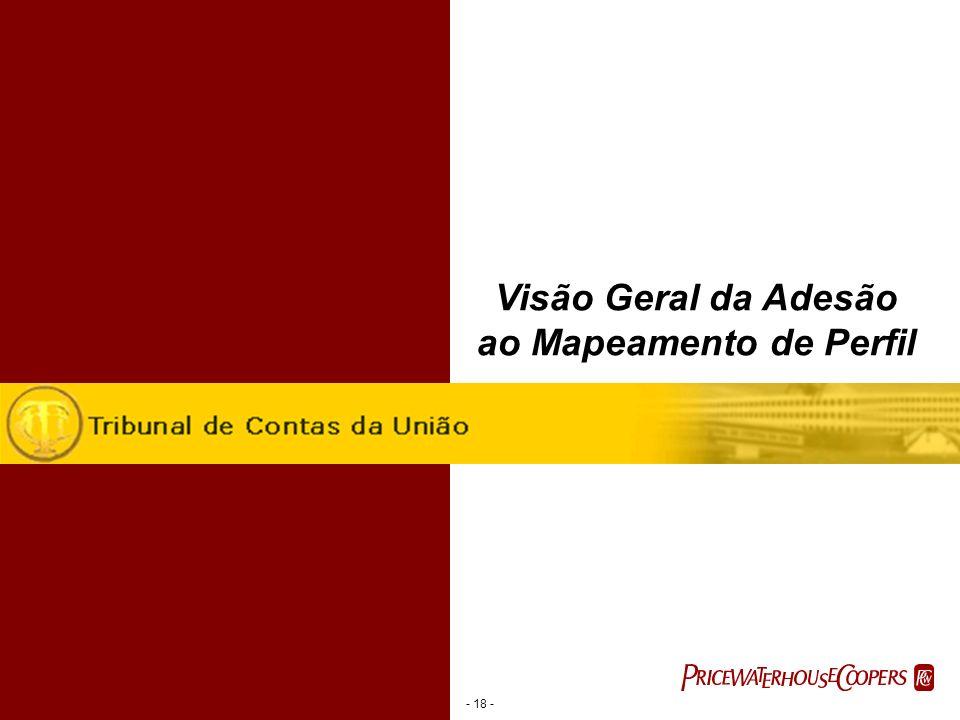 - 18 - Instituto Serzedello Corrêa Visão Geral da Adesão ao Mapeamento de Perfil