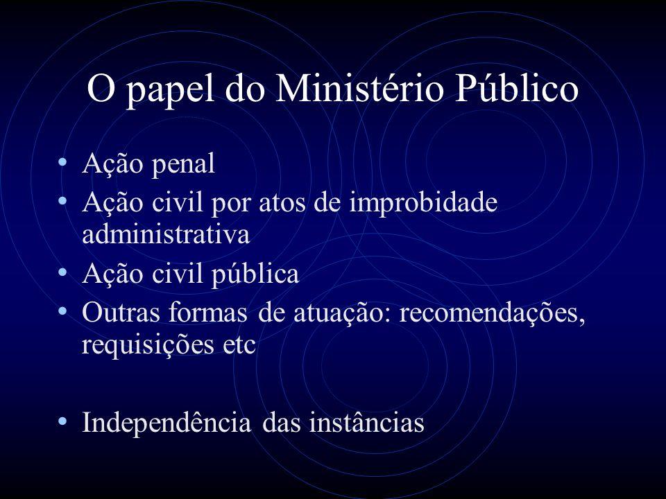 O papel do Ministério Público Ação penal Ação civil por atos de improbidade administrativa Ação civil pública Outras formas de atuação: recomendações, requisições etc Independência das instâncias