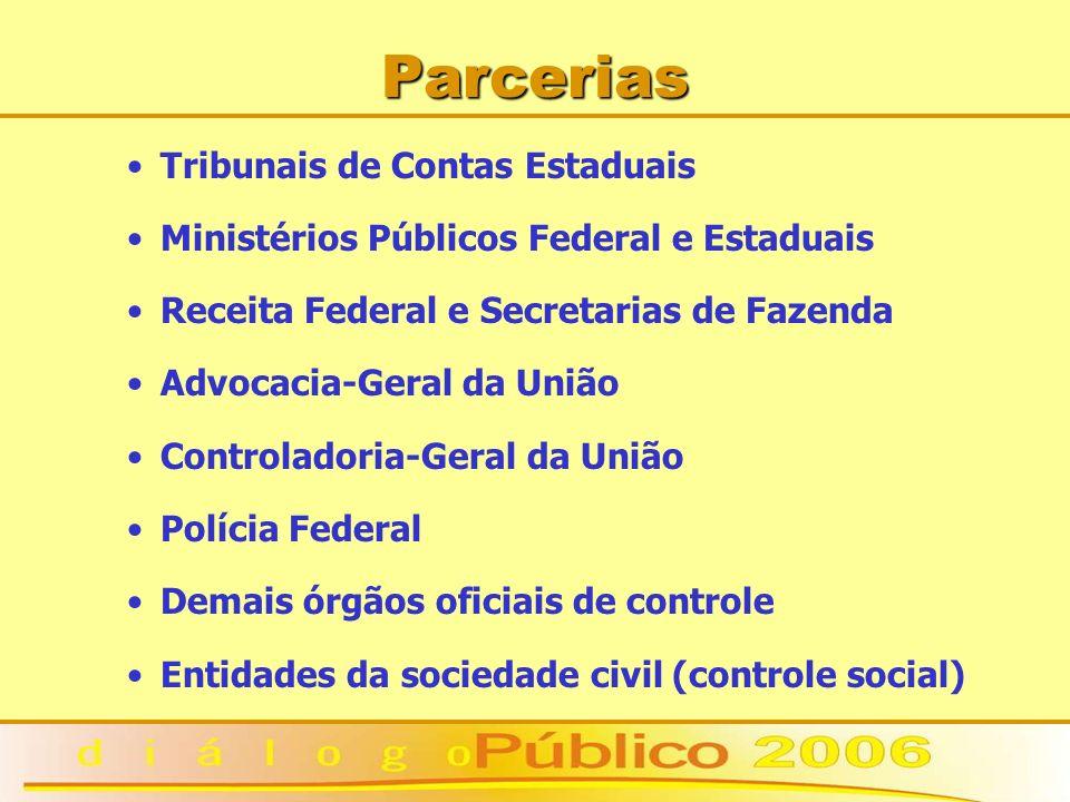 Parcerias Tribunais de Contas Estaduais Ministérios Públicos Federal e Estaduais Receita Federal e Secretarias de Fazenda Advocacia-Geral da União Con