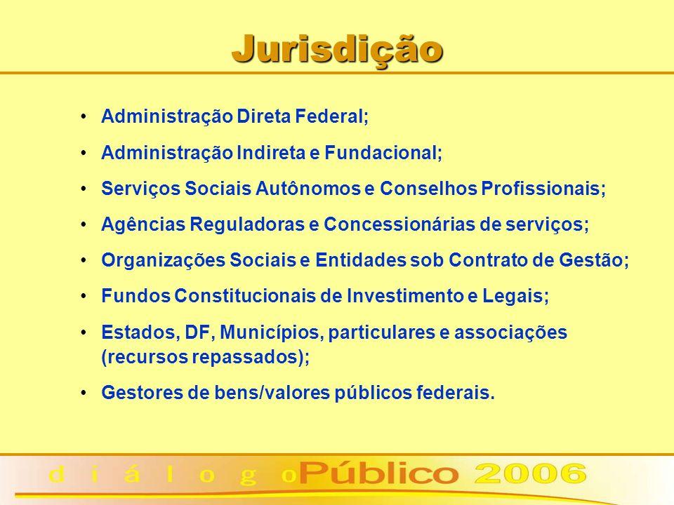 Jurisdição Administração Direta Federal; Administração Indireta e Fundacional; Serviços Sociais Autônomos e Conselhos Profissionais; Agências Regulado