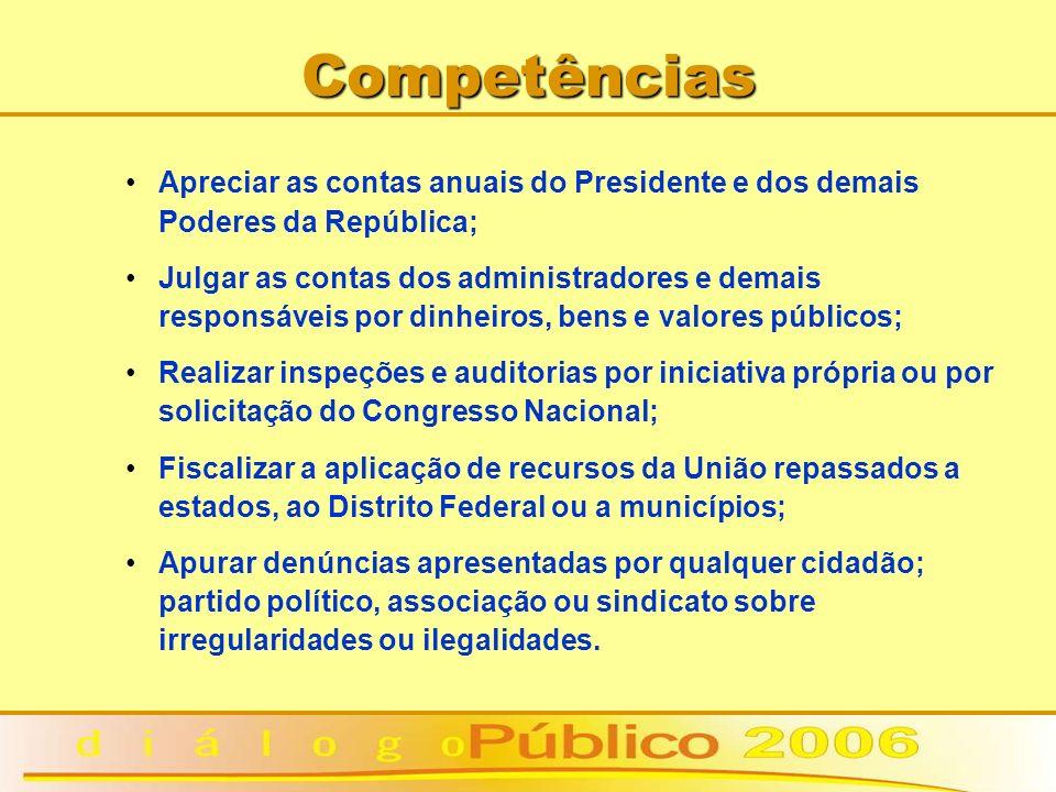 Competências Apreciar as contas anuais do Presidente e dos demais Poderes da República; Julgar as contas dos administradores e demais responsáveis por