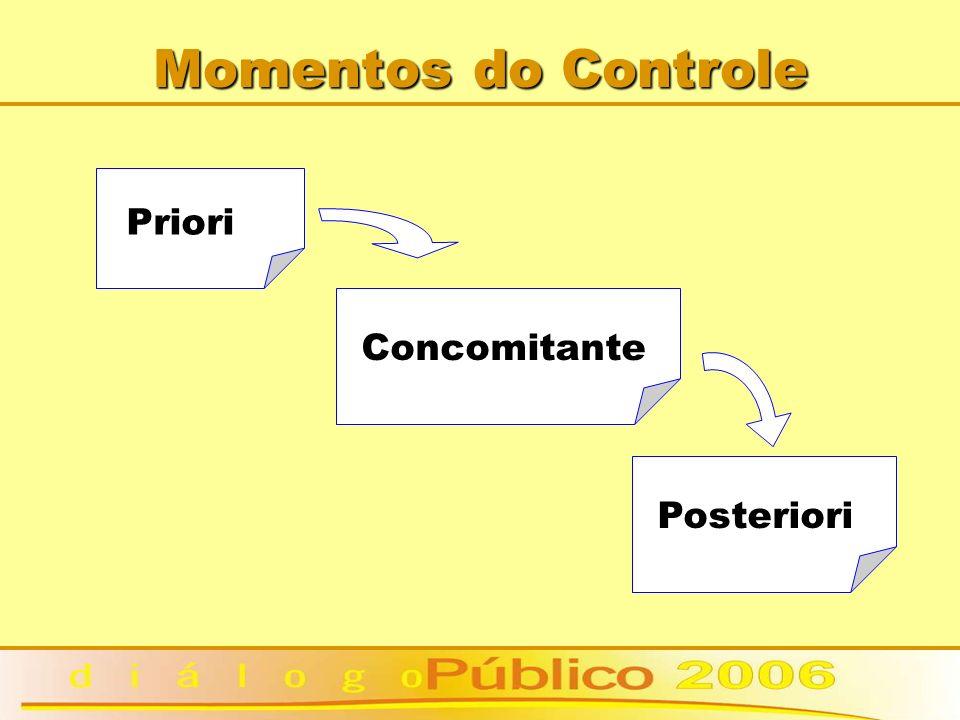 Momentos do Controle Priori Posteriori Concomitante