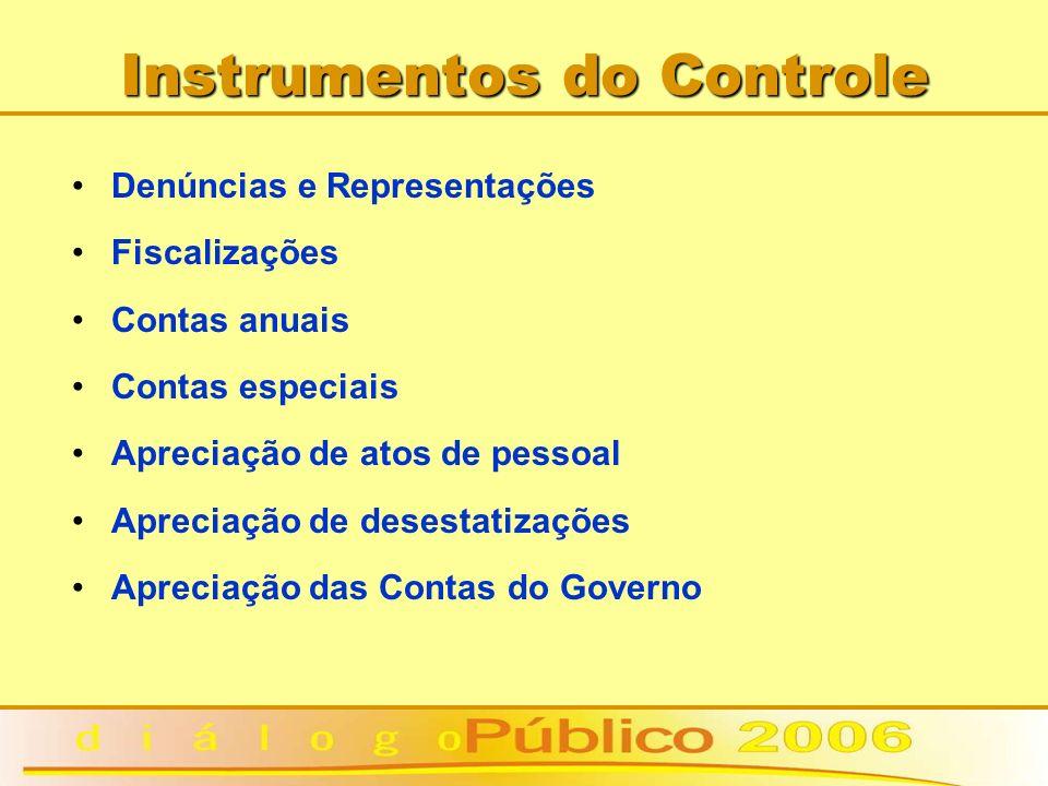 Instrumentos do Controle Denúncias e Representações Fiscalizações Contas anuais Contas especiais Apreciação de atos de pessoal Apreciação de desestati