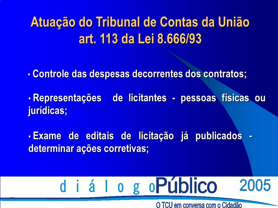 Atuação do Tribunal de Contas da União art. 113 da Lei 8.666/93 Controle das despesas decorrentes dos contratos; Controle das despesas decorrentes dos