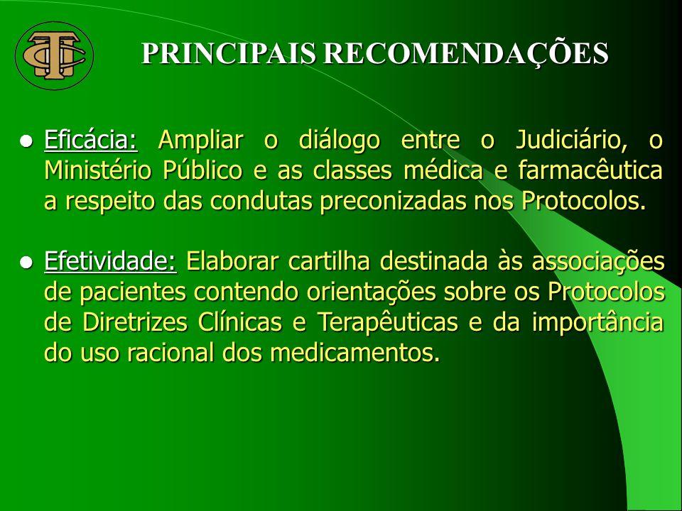 PRINCIPAIS RECOMENDAÇÕES Eficácia: Ampliar o diálogo entre o Judiciário, o Ministério Público e as classes médica e farmacêutica a respeito das condutas preconizadas nos Protocolos.